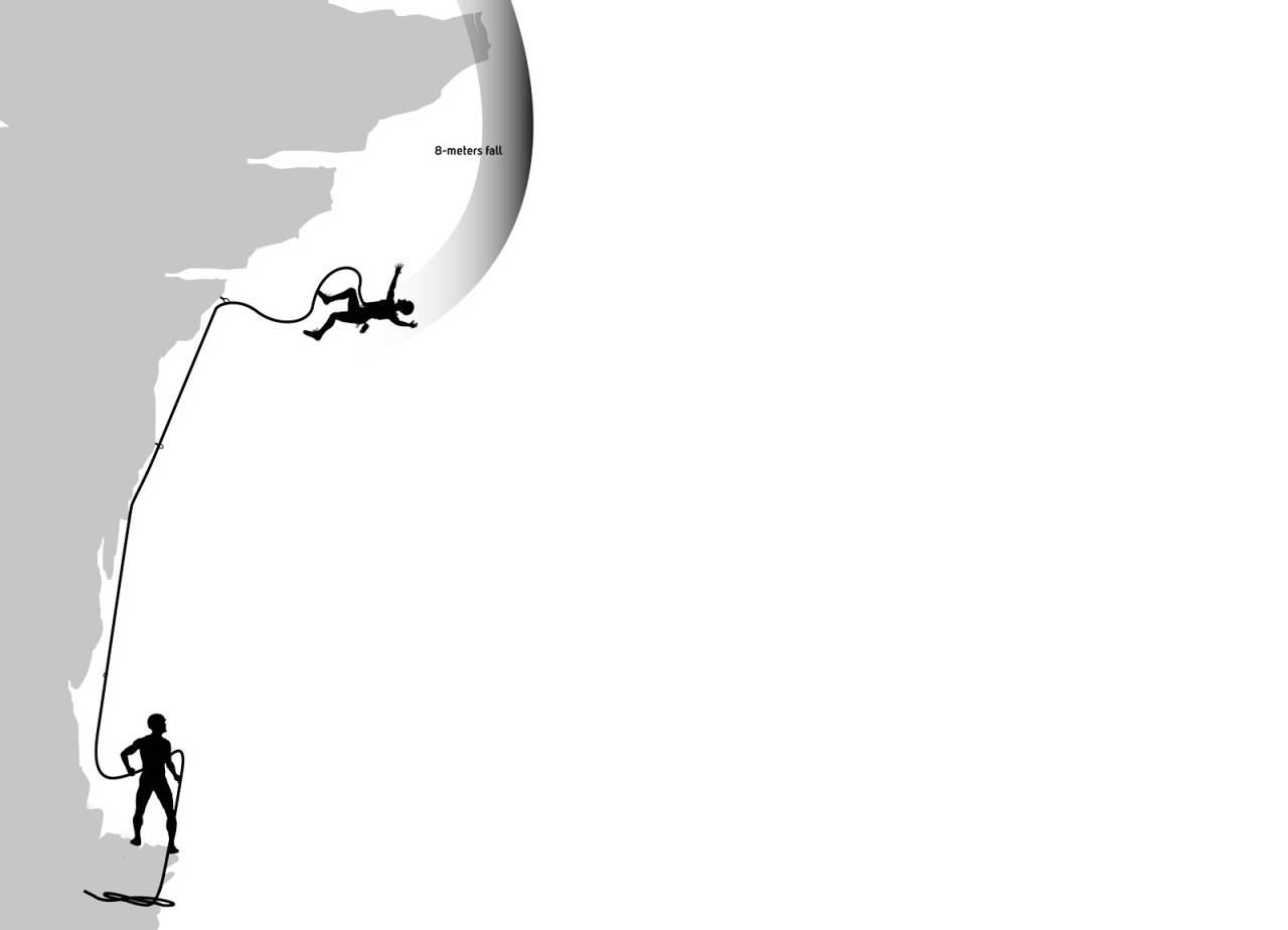 Målt belastning på øverste mellomforankring med ulike tautyper og taubremser. Tauet er avgjørende, men sikringsbremsen gjør også en stor forskjell. Illustrasjon:Istockphoto.com/ Kilde: bealplanet.com