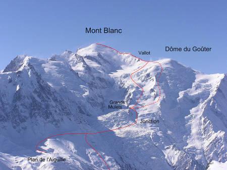 Den øvre delen av ruten Grand Mulet på Mont Blanc. Foto: Wikipedia