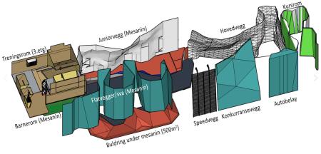 Det nye klatresenteret på Åsane blir massivt. Bergensklatrere kan boltre seg på 3200 kvm med klatreareal.