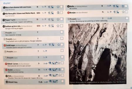 STOPPER SALGET: Flere har reagert kraftig på rutenavn i Sørlandet Rock. Spesielt med tanke på at klatreføreren ble revidert våren 2021, men navn og bilder som dette ikke ble revidert.