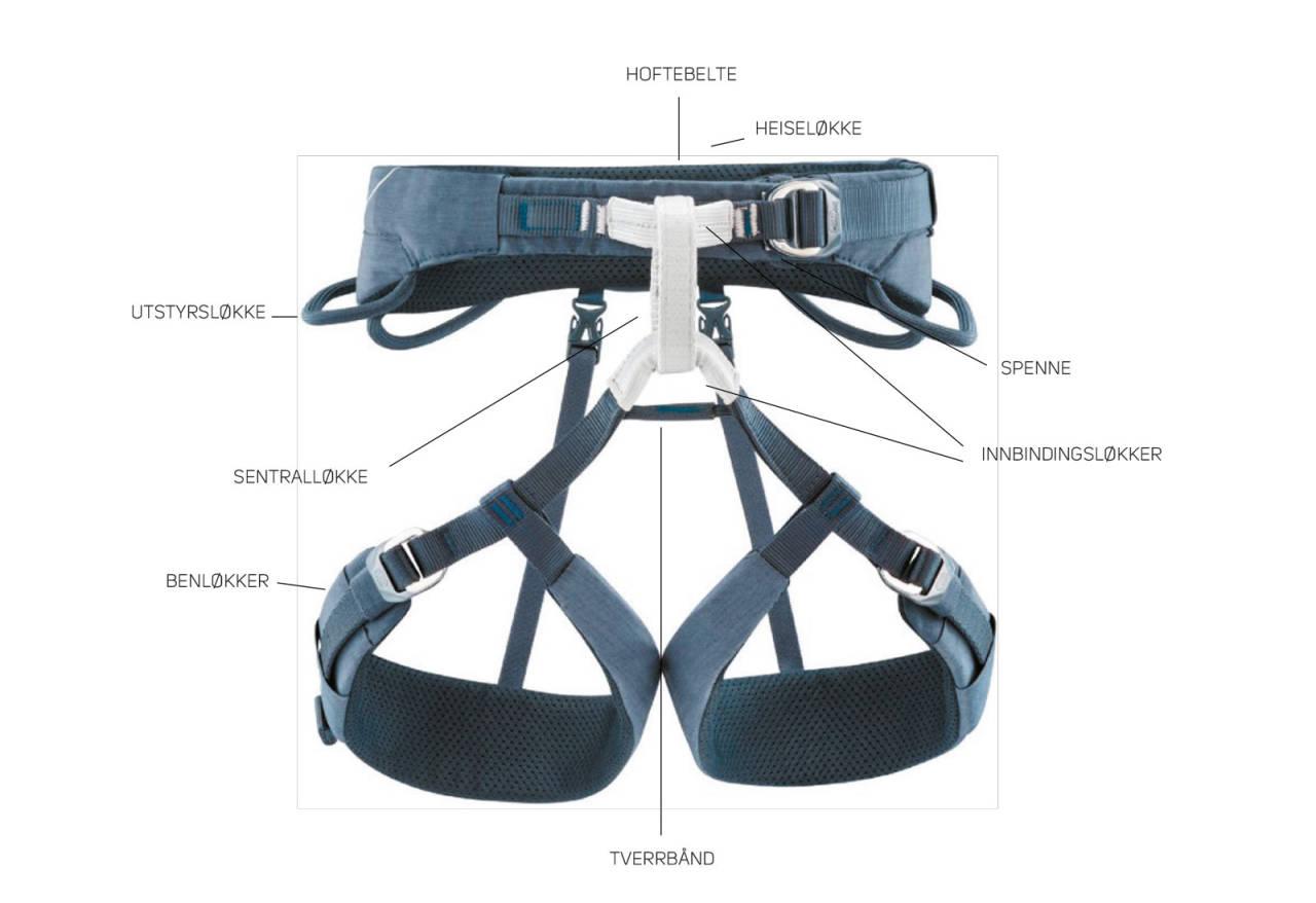 Slik velger du riktig klatresele nybegynner klatring climbing innendørs utendørs guide kjøpsguide anmeldelser test