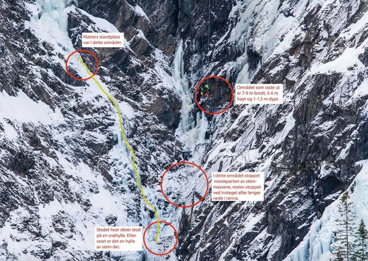 ulykke isklatring juvsøyla rjukan